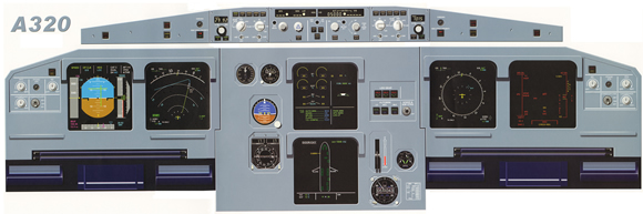 Boeing 737 and Airbus A320 Panel Posters